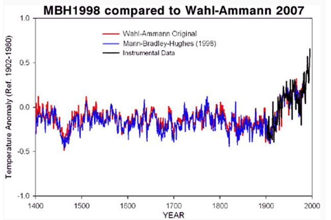 warm-hockeystick
